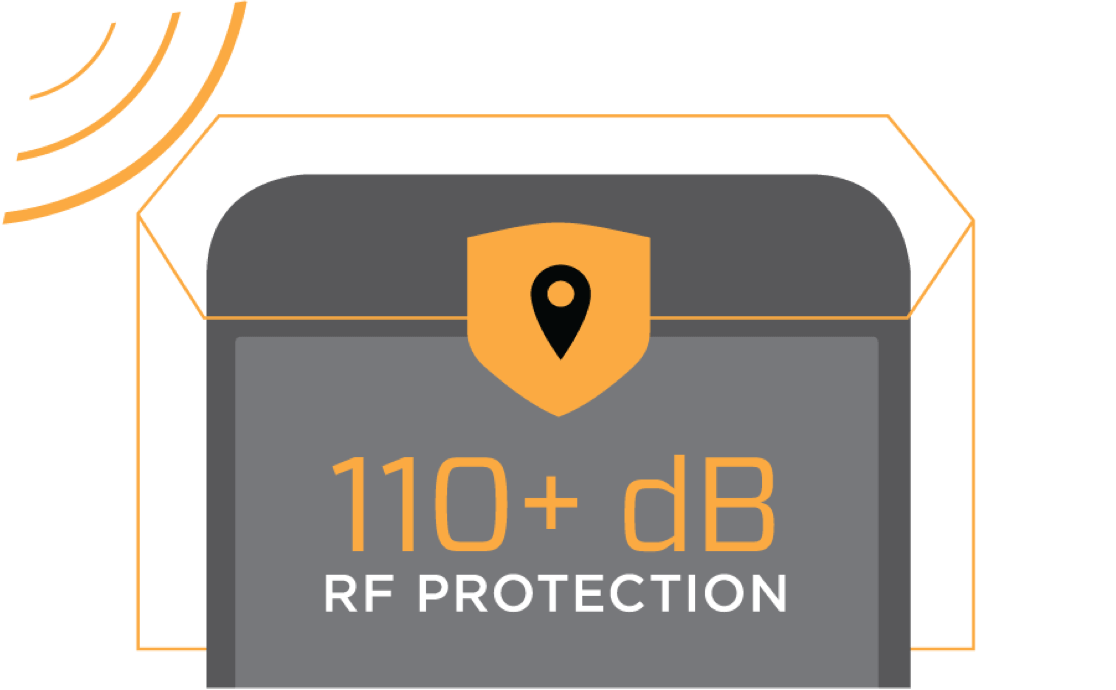 RF Protections